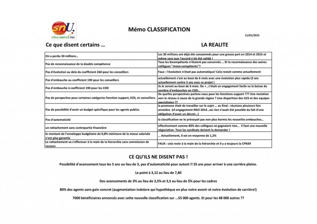 memo_classification