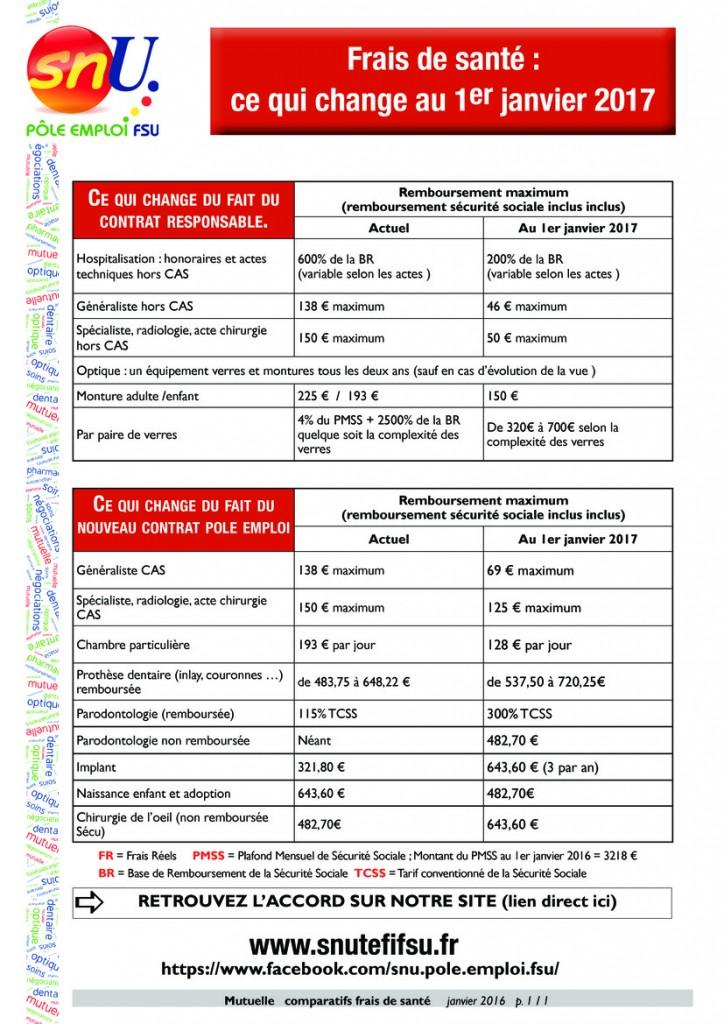 snu_mutuelle_ce_qui_change_au_01012017